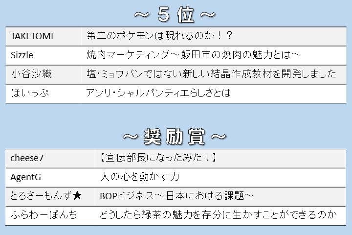 スクリーンショット 2014-12-17 11.39.24